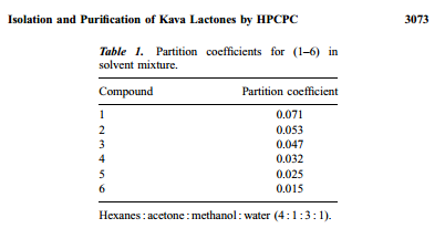 kl_partition.png