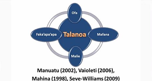 talanoa-diag.png